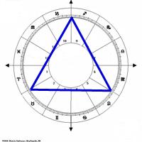 Horoskop match mellan oxen och jungfrun